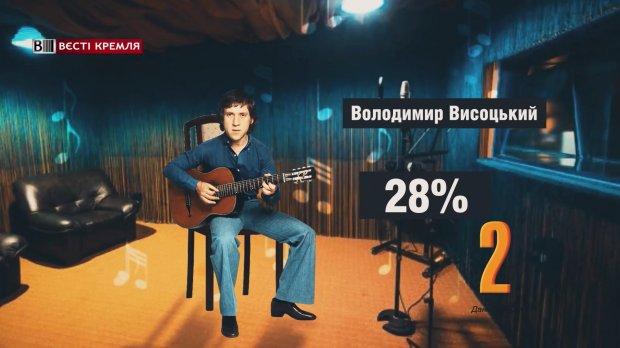 Кого россияне назвали героями ХХ века: интересные результаты опроса