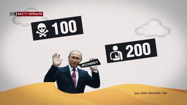 Сколько россиян хотят, чтобы их дети сделали военную карьеру: жуткие данные